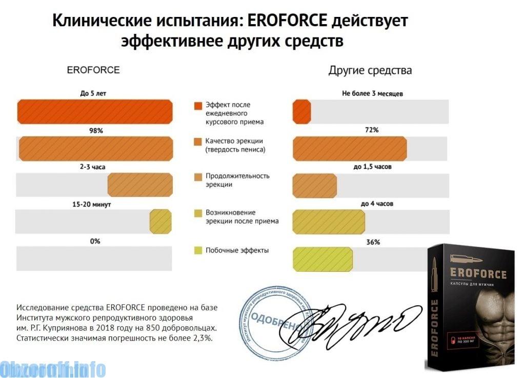 dohányzás utáni erekció helyreállítása)