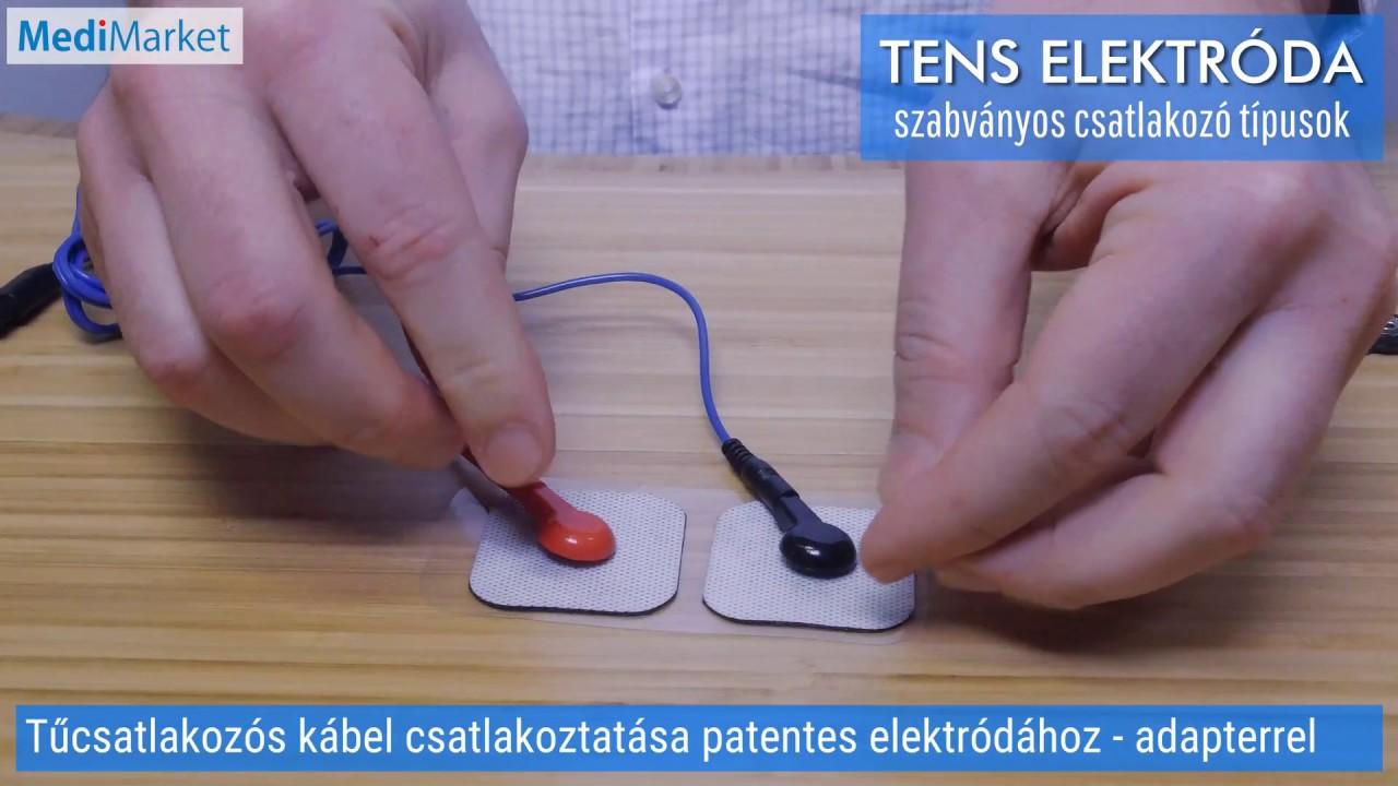 elektro a péniszhez)