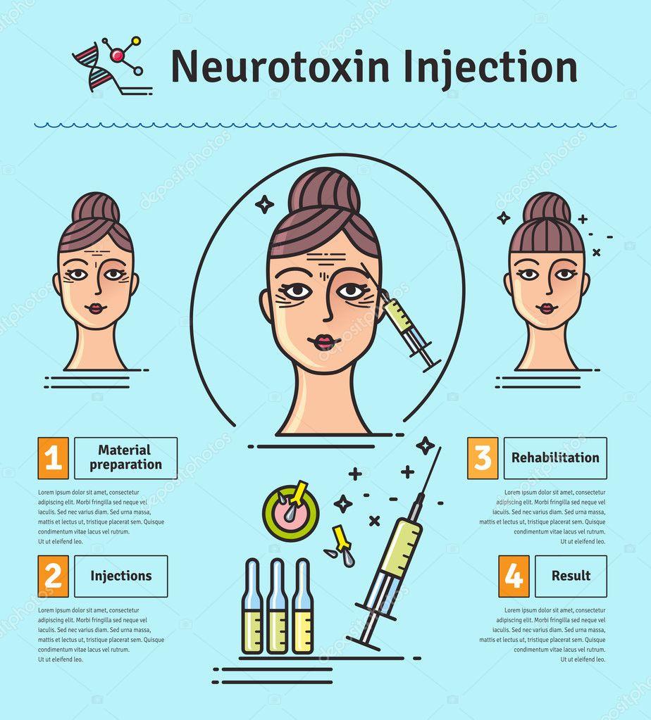 Botox injekciók a péniszbe)
