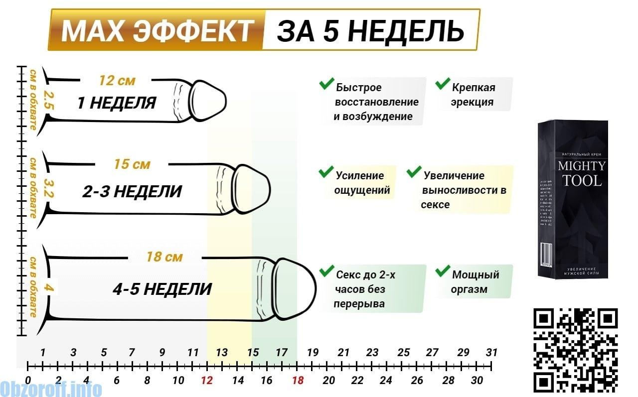 komplex a pénisz miatt)