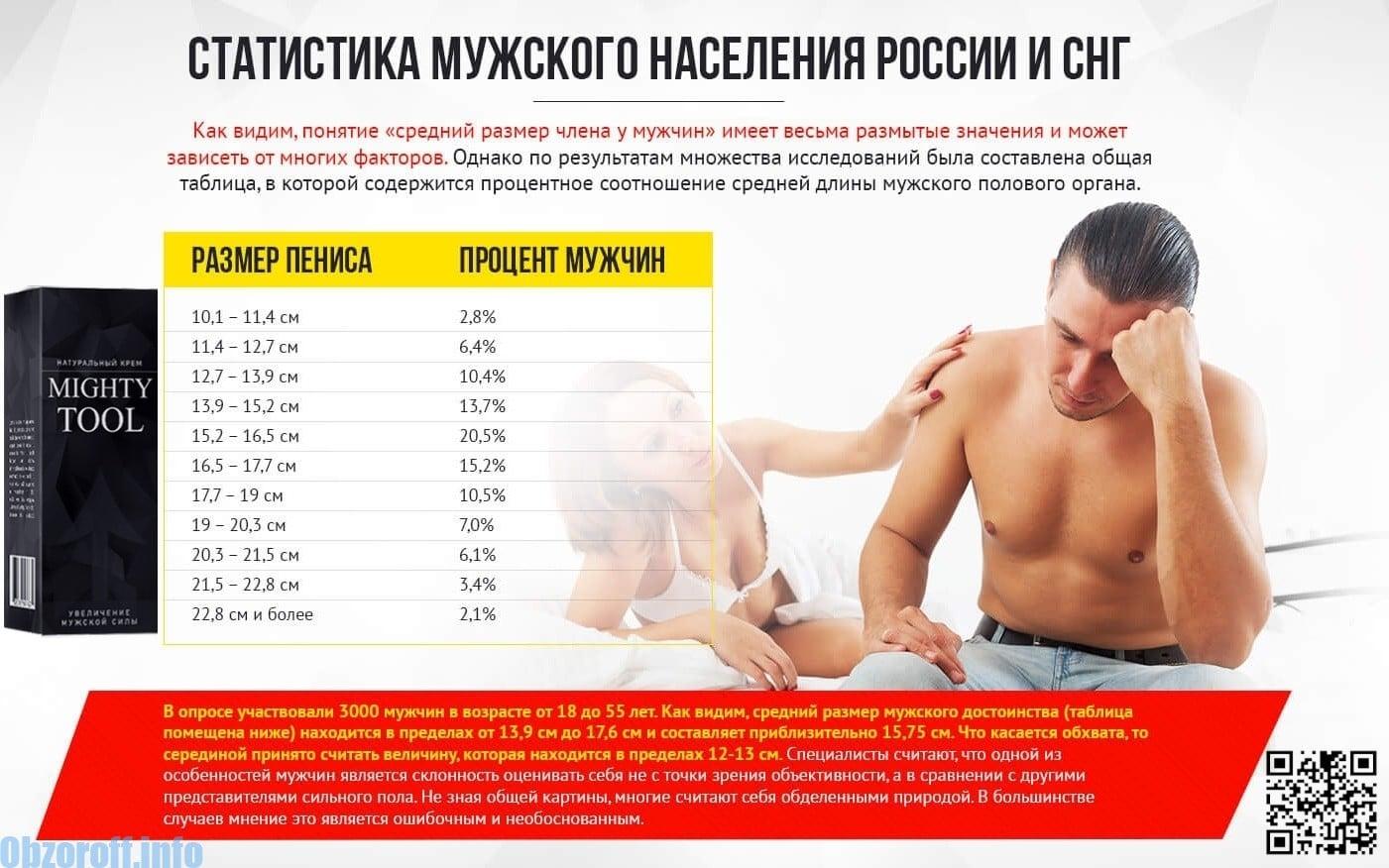 növelje a pénisz hosszát és vastagságát)