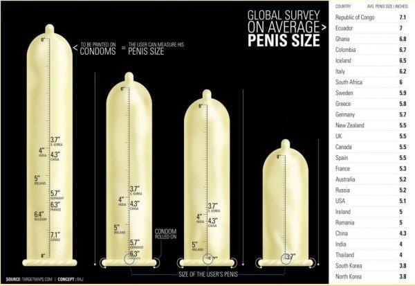 miért esik a pénisz?